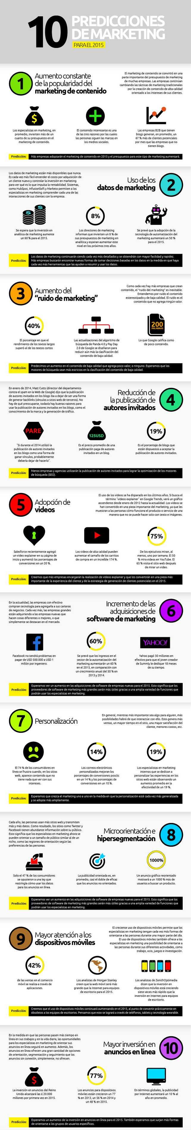 marketing-infografia