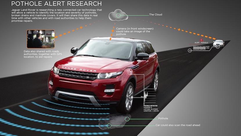 Jaguar-Land Rover desarrolla un sistema para detectar y evitar los baches