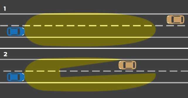 Ford presenta un avanzado sistema de luz alta que no encandila a los demás conductores