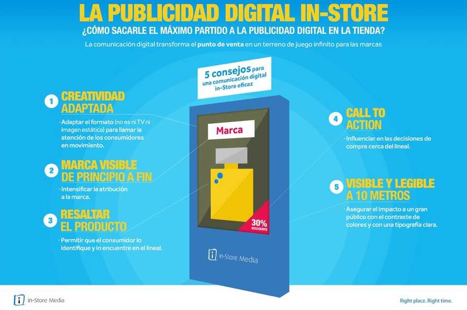 5 consejos para una comunicación digital signage in-Store eficaz
