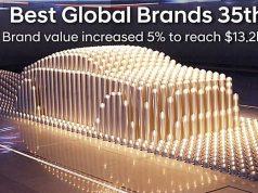 Hyundai Motor Company es una de las marcas más valoradas del mundo